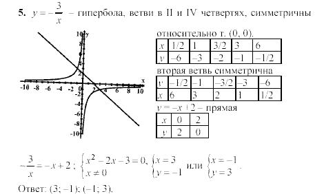Вариант 2-1 9 класс гдз