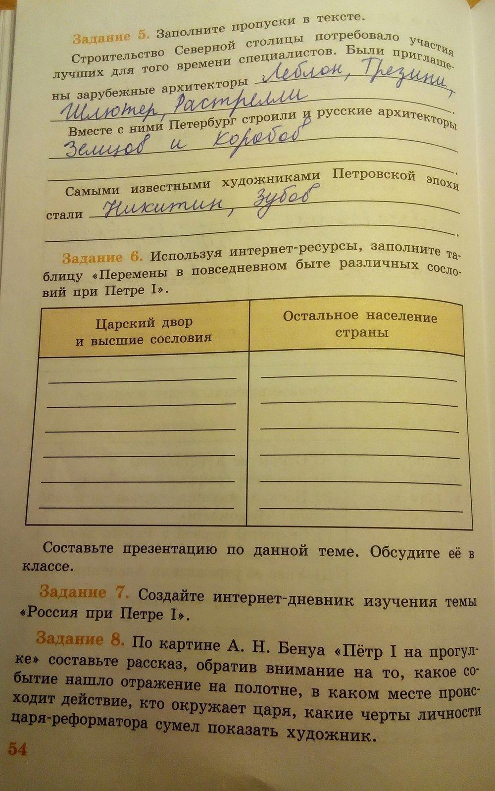 тестовые 3 6 гдз данилов к главе задания косулина истории россии по класс