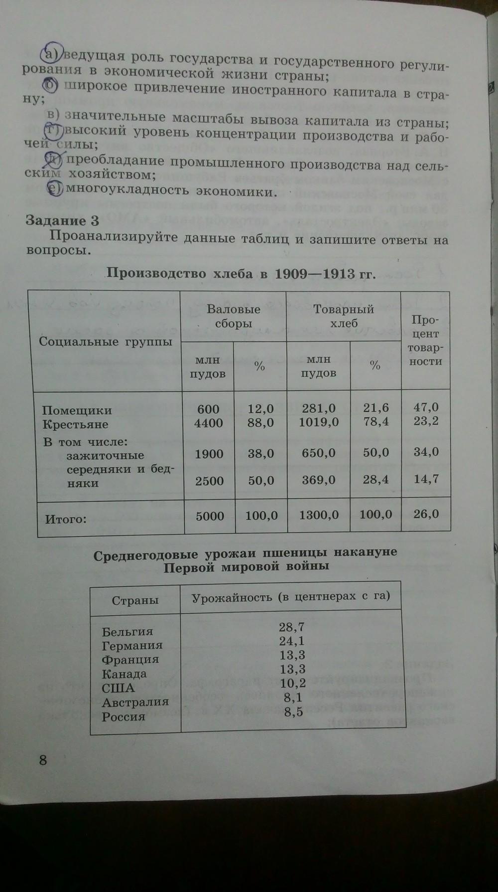 Гдз История 9класс История России Тестовые Задания К Главе 5-7