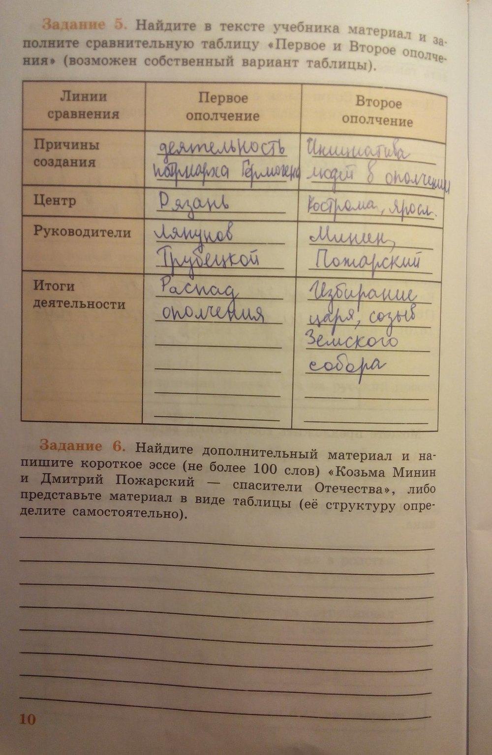 Решебник по истории 6 класс история россии данилов косулина тетрадь