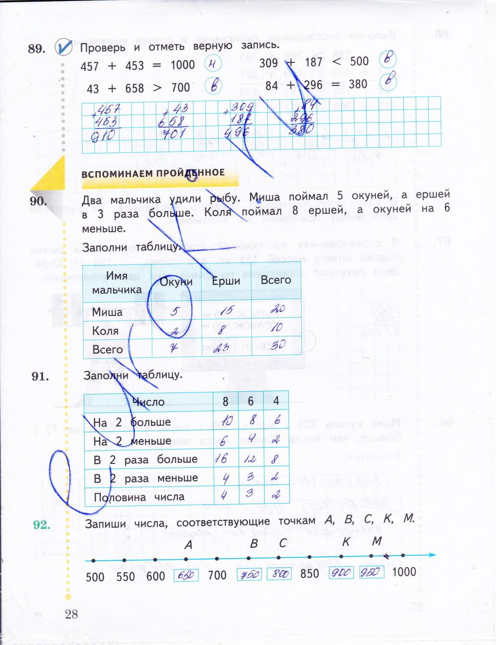 Рабочая тетрадь по математике 1 класс вентана граф ответы часть 3 решебник
