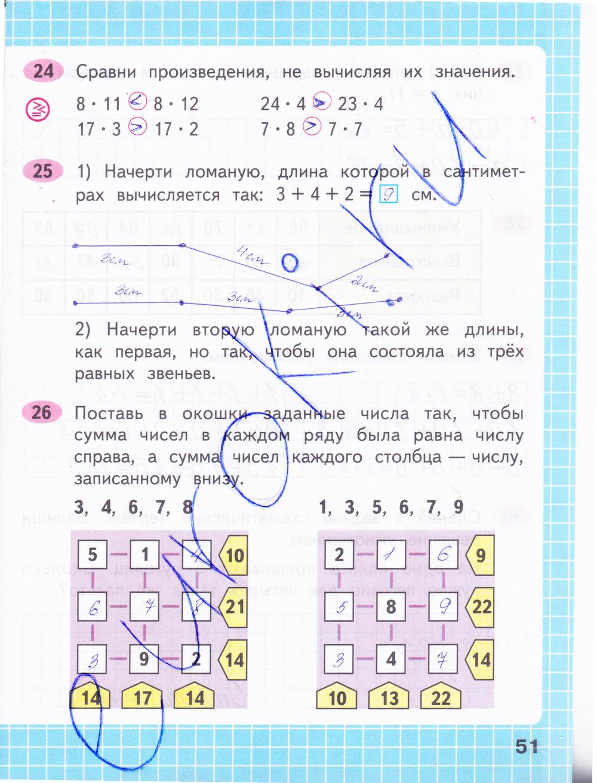 гдз по математике 2класса 2часть рабочая тетрадь