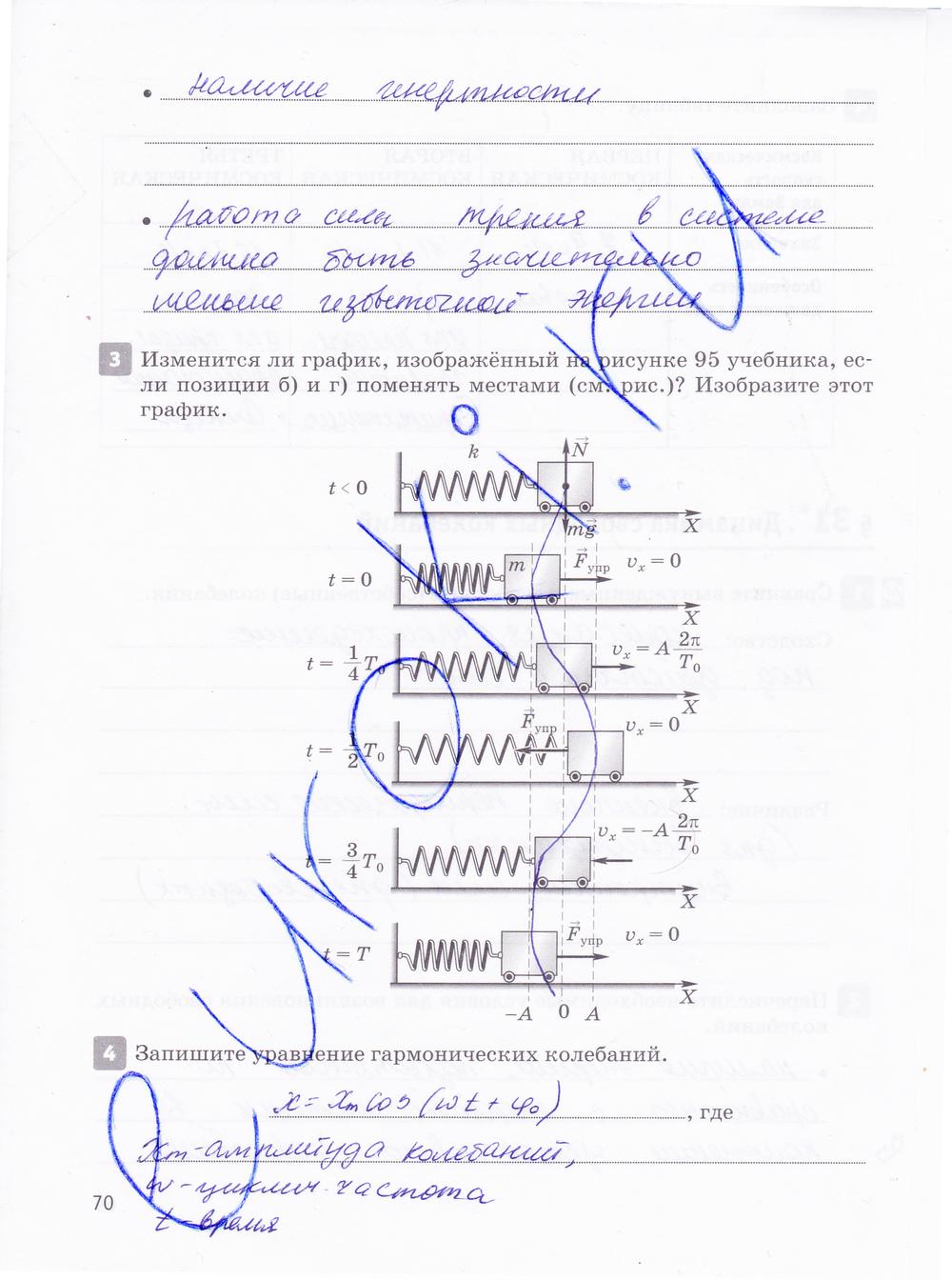 Гдз К Рабочей Тетради По Физике 10 Класс