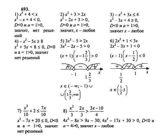 задачи по алгебре в картинках