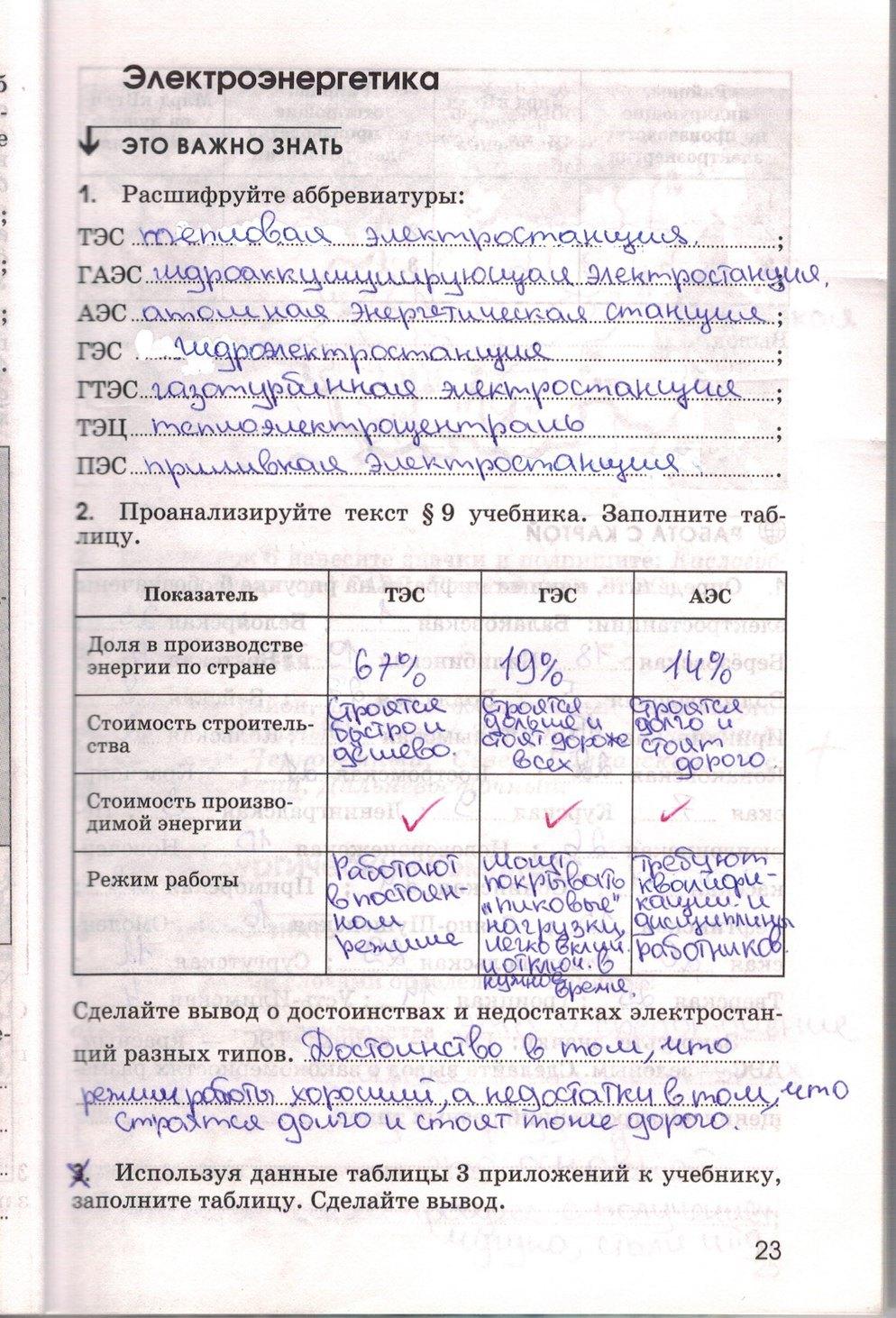 Класс гдз тетрадь рабочая по области географии 8 оренбургской