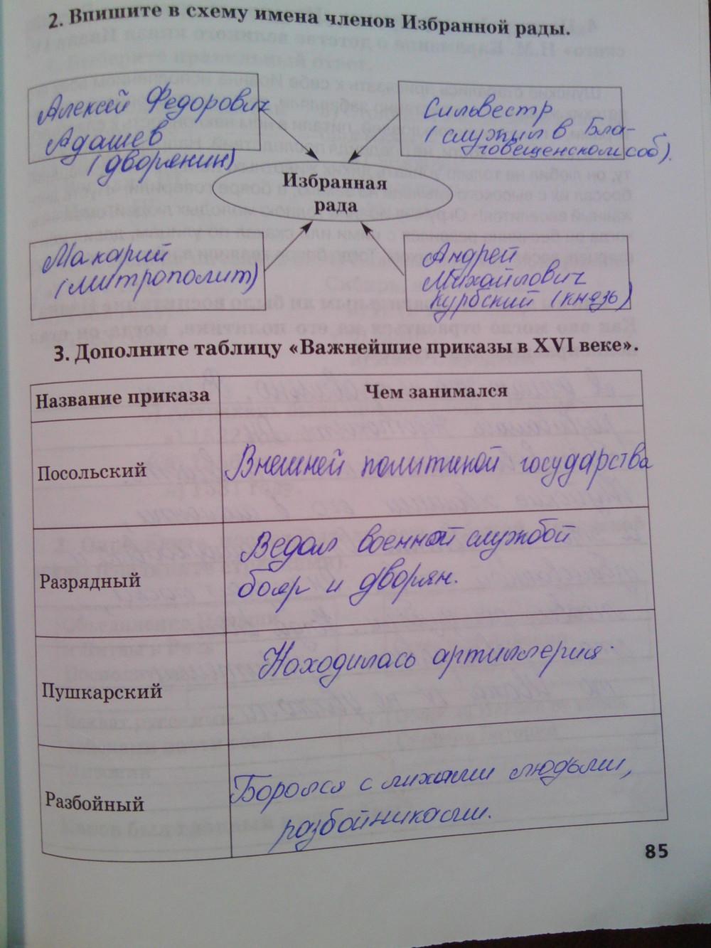 Гдз Рабочая Тетрадь К Учебнику Е.в. Пчелова История России