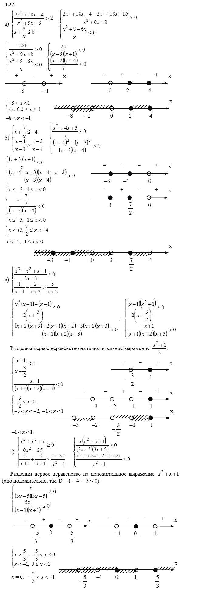 Гдз По Алгебре 9 Класс Мордкович Задачник Часть 2 Зелёный Учебник 2 Часть