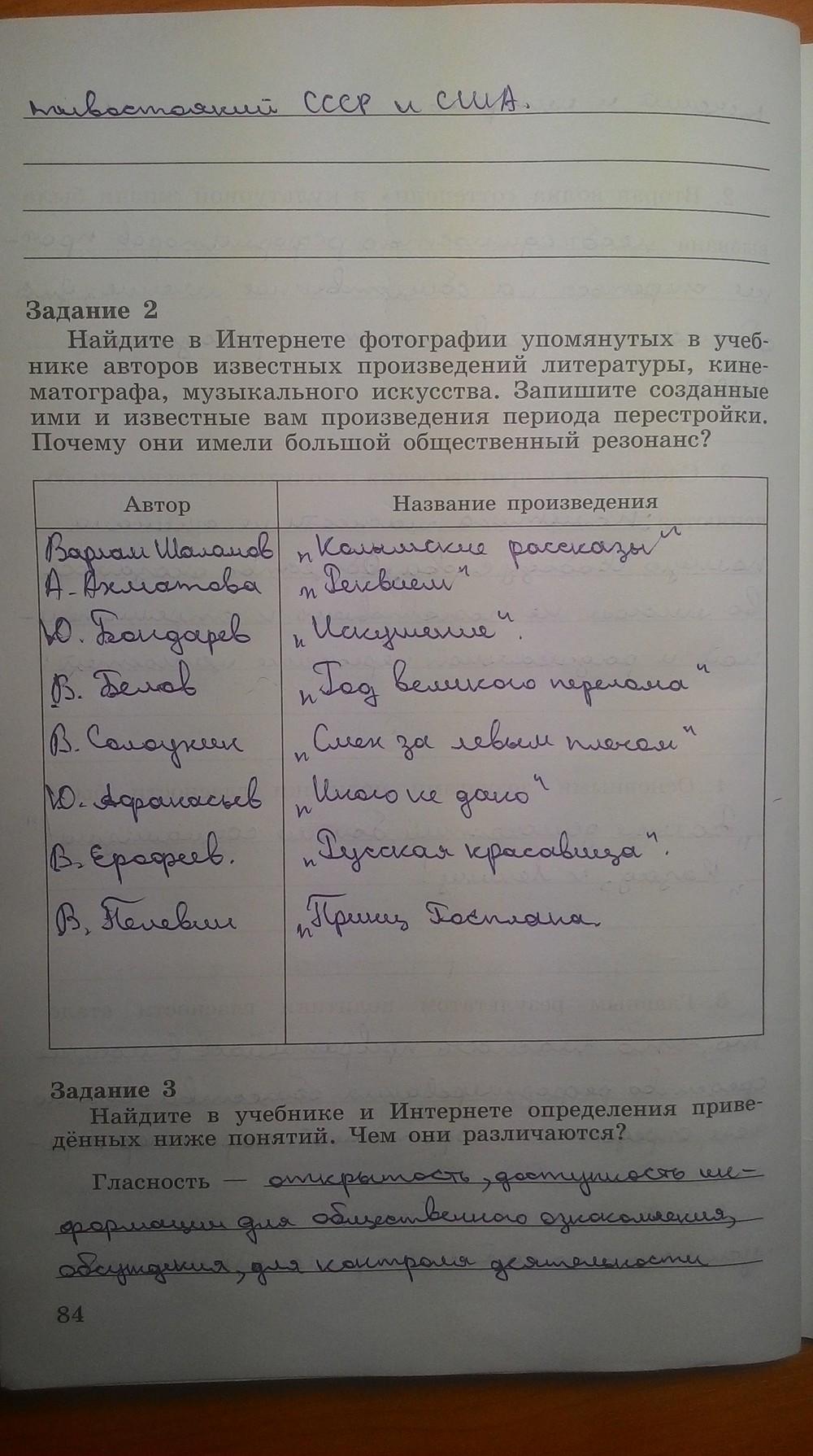 решебник по истории россии в рабочей тетради 7 класс данилов косулина