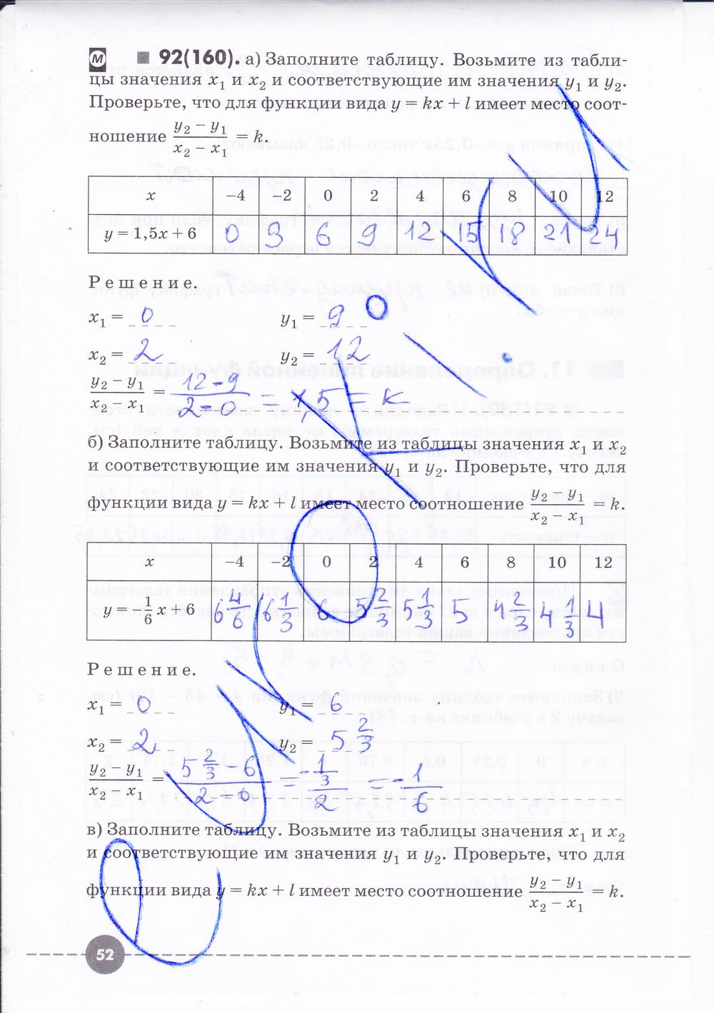 Гдз По Алгебре 7 Класс В Рабочей Тетради Часть 1