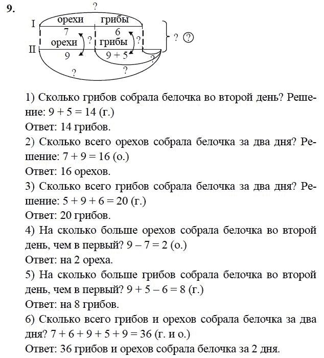Класс 2 задачи математике решебник по
