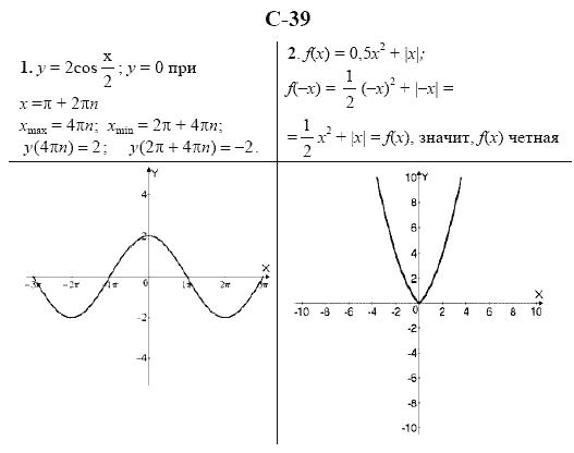 Анализа алгебра класс самостоятельные и гдз алгебра 10 начало