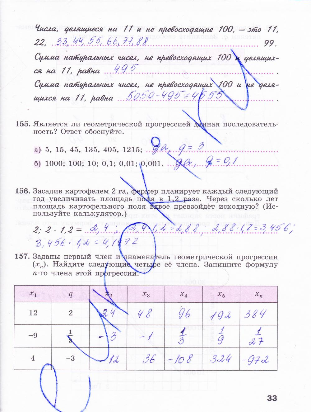 Гдз По Алгебре 9 Класс Издательство Просвещение