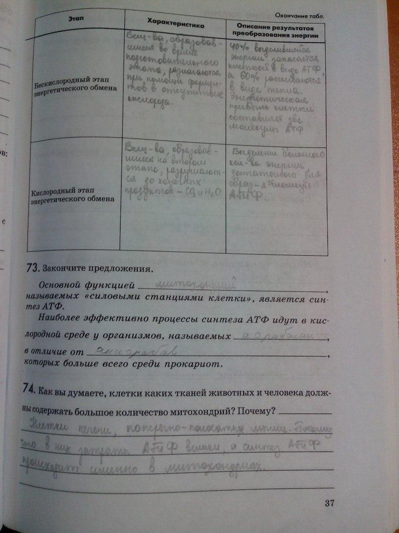 Решебник по биология 9 класс пасечник