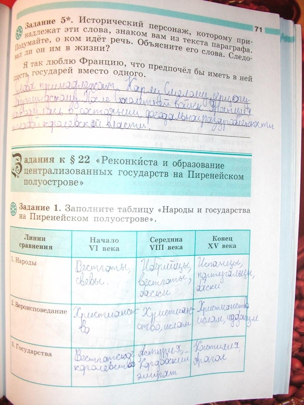 6 тетрадь россии по 2018 пронина истории гдз рабочая класс