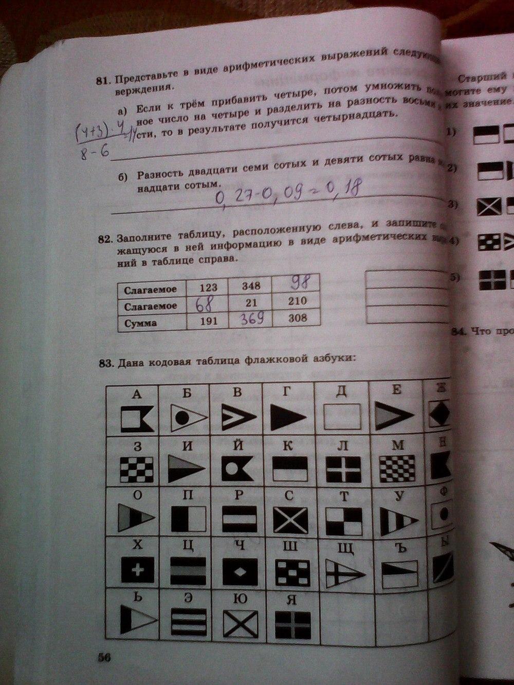 класс печатная гдз ответы 5 по информатике тетрадь