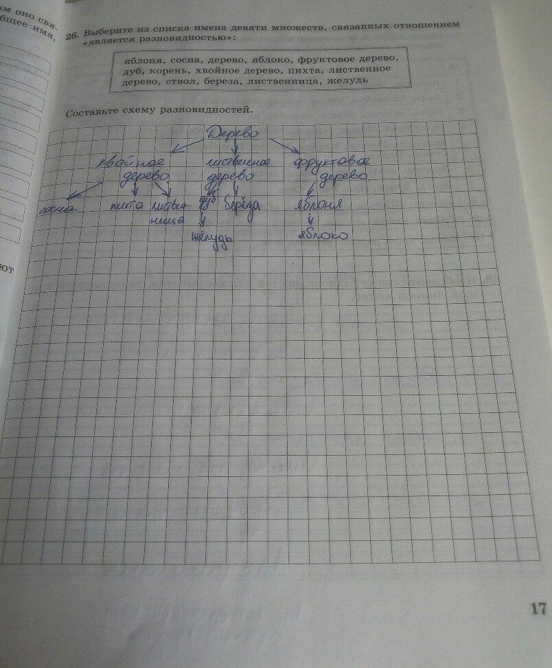 Решебник рабочая гдз 7 класс тетрадь информатике по