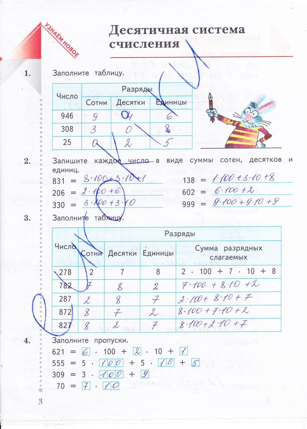 гдз по математике 4 класс 2 часть рабочая тетрадь рудницкая юдачева