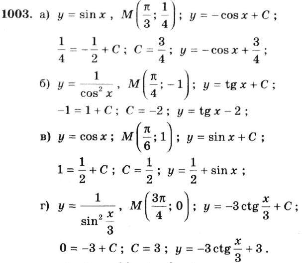 алгебра анализа задачнику решебник начала