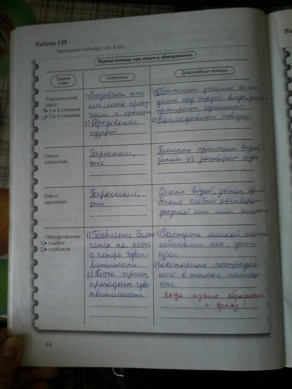 Гдз лабораторных работ по биологии 8 класс драгомилов