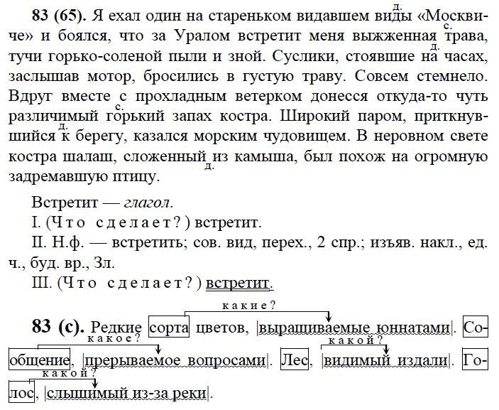 учебник 7 класс ладыженская русского зеленый гдз языка по