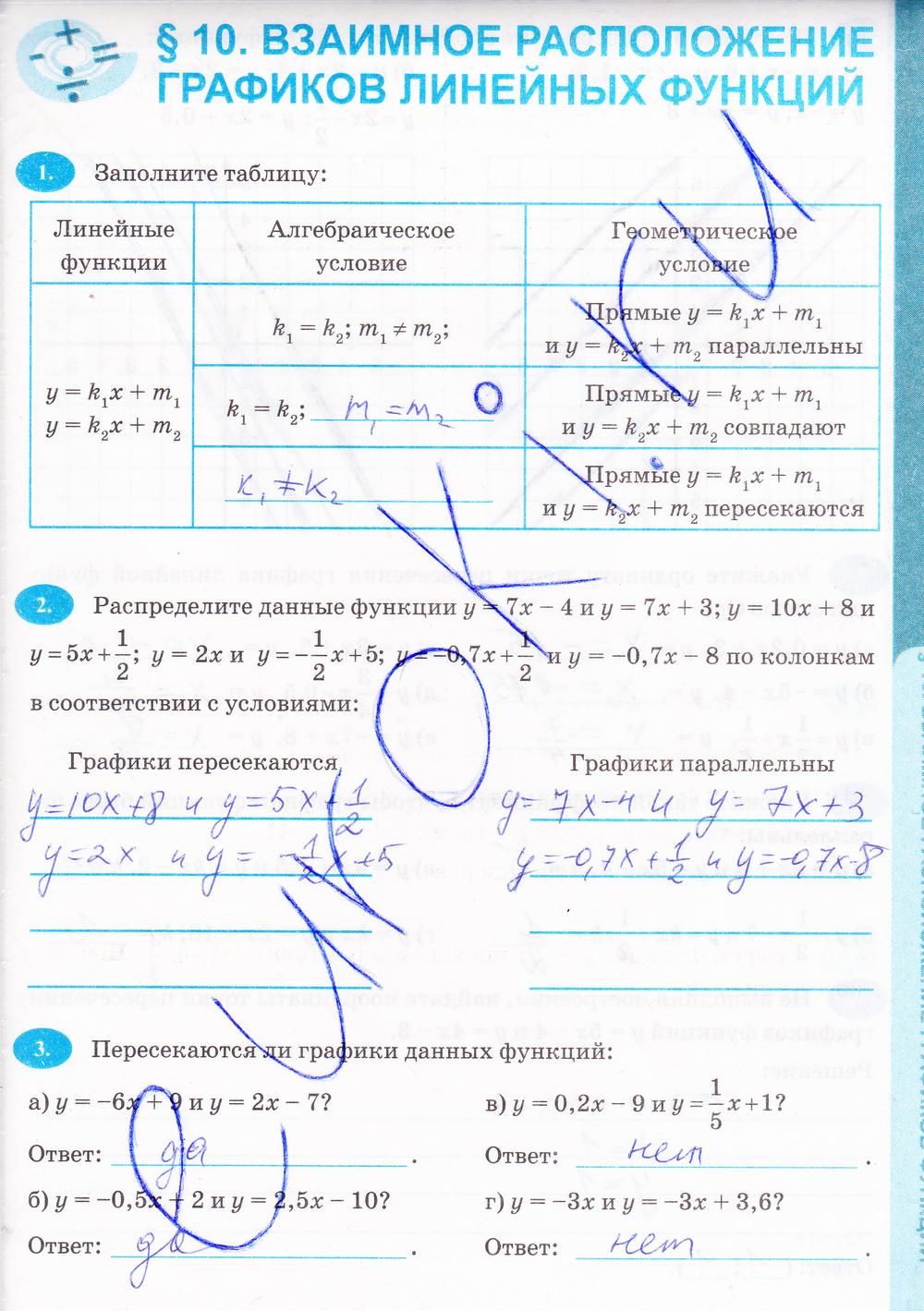 Гдз По Алгебре За 7 Класс Рабочая Тетрадь Мордкович 2 Часть