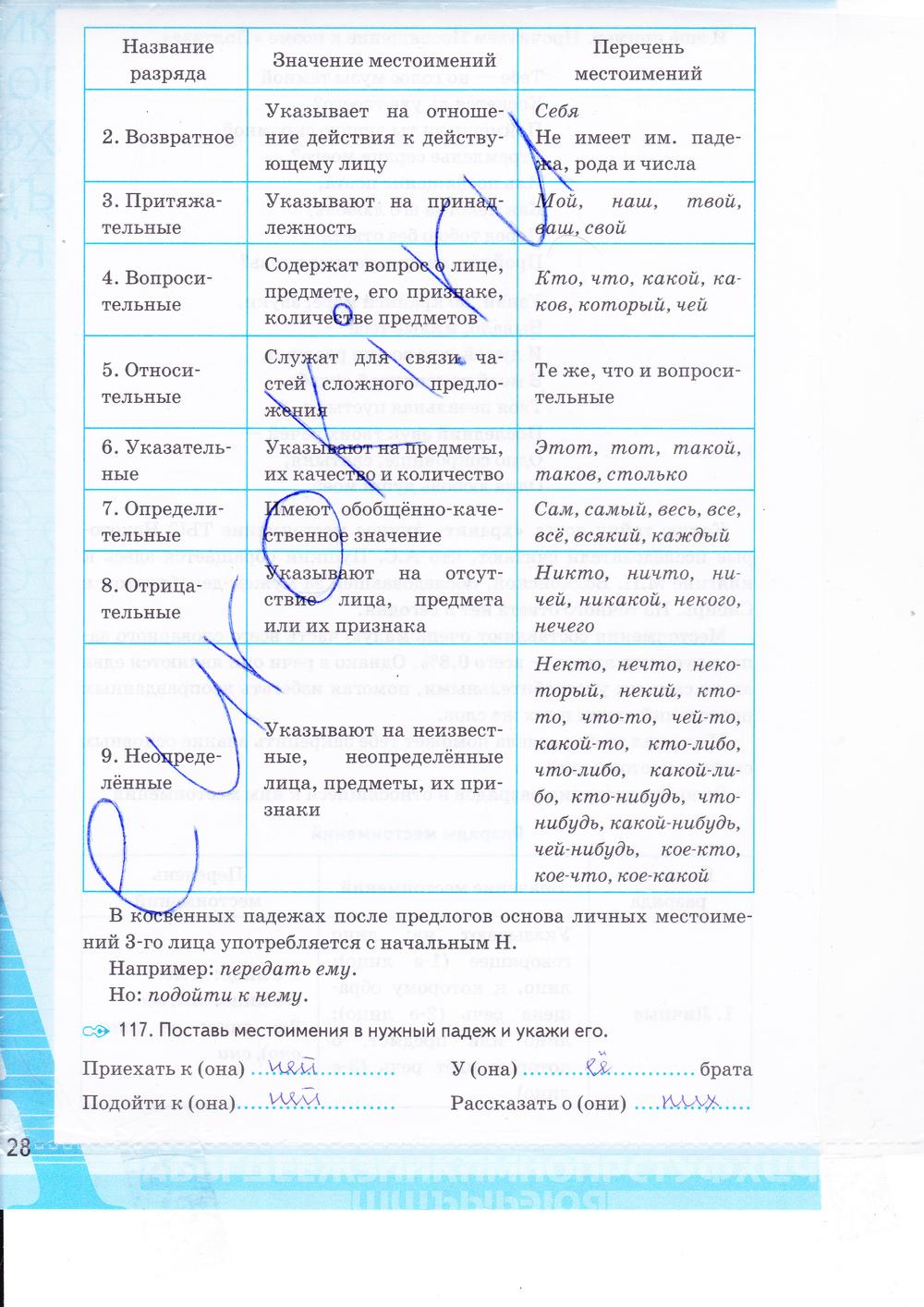 Гдз По Русскому 6 Класс Рабочая Тетрадь Баранова Ладыженской Тростенцов