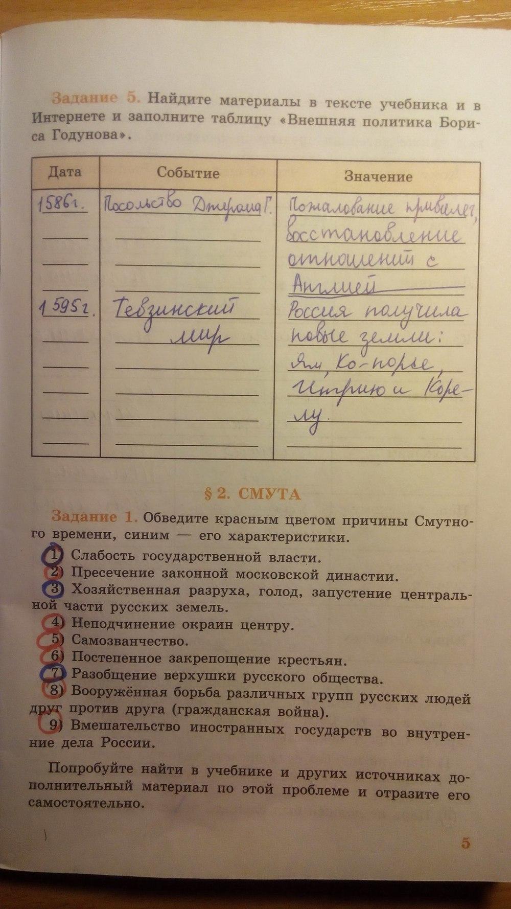 Гдз по истории россии 7 класса рабочая тетрадь данилова