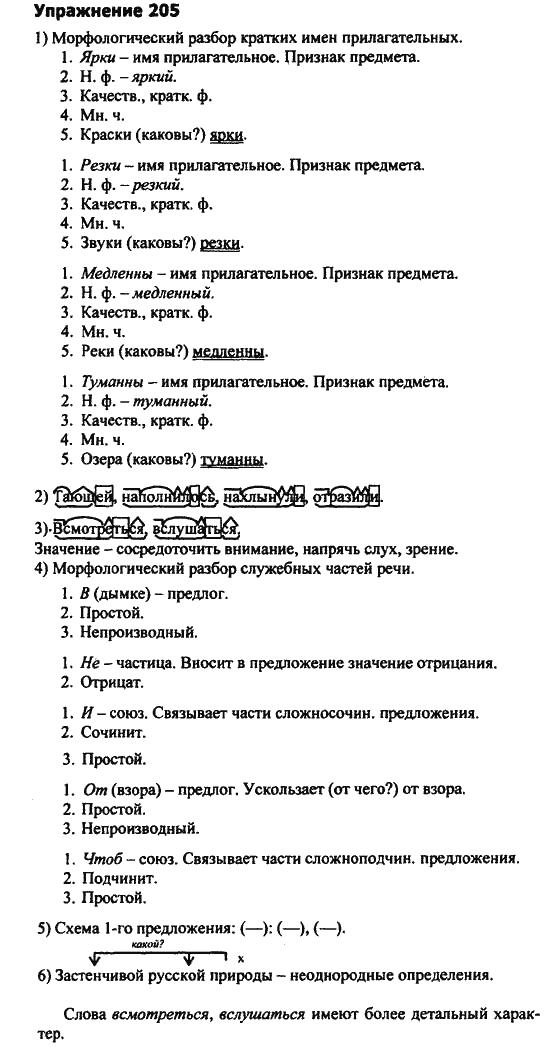 Гдз По Русскому 5 Класс 2007 Года