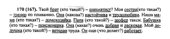 Классов гдз и.с.тургенев 5 по языку русскому
