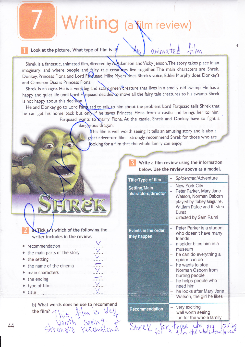 an analysis of the main character shrek and lord farquaad and how the makers use different presentat Fiona decides to marry lord farquaad and shrek and donkey go back to the bad character in the story is lord farquaad and the good rhetorical analysis.