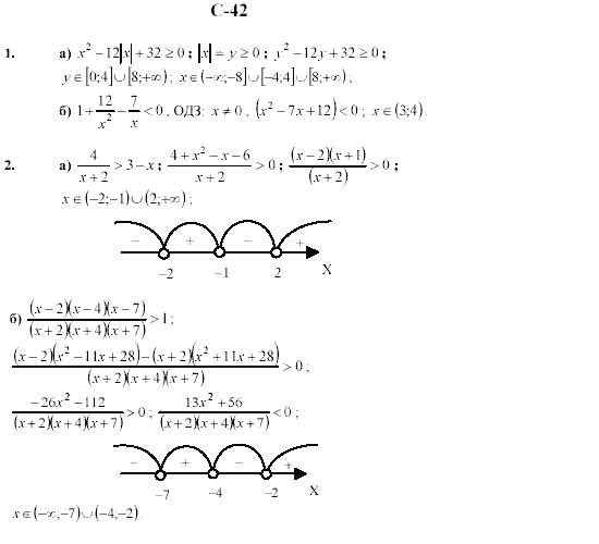 Гдз алгебра 10 класс алгебра и начало анализа самостоятельные