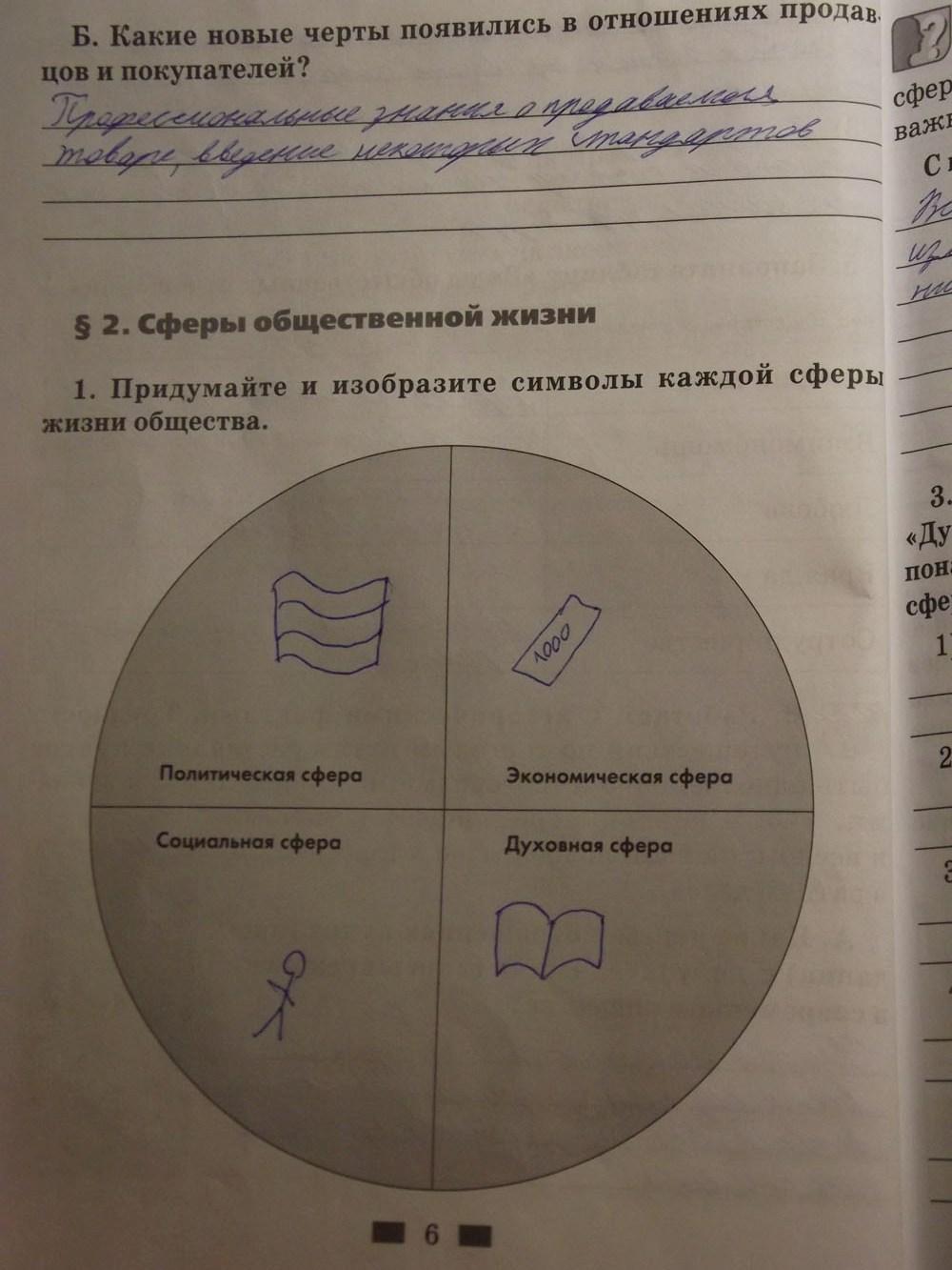 Решебник По Обществознанию 6 Класс А.и Кравченко