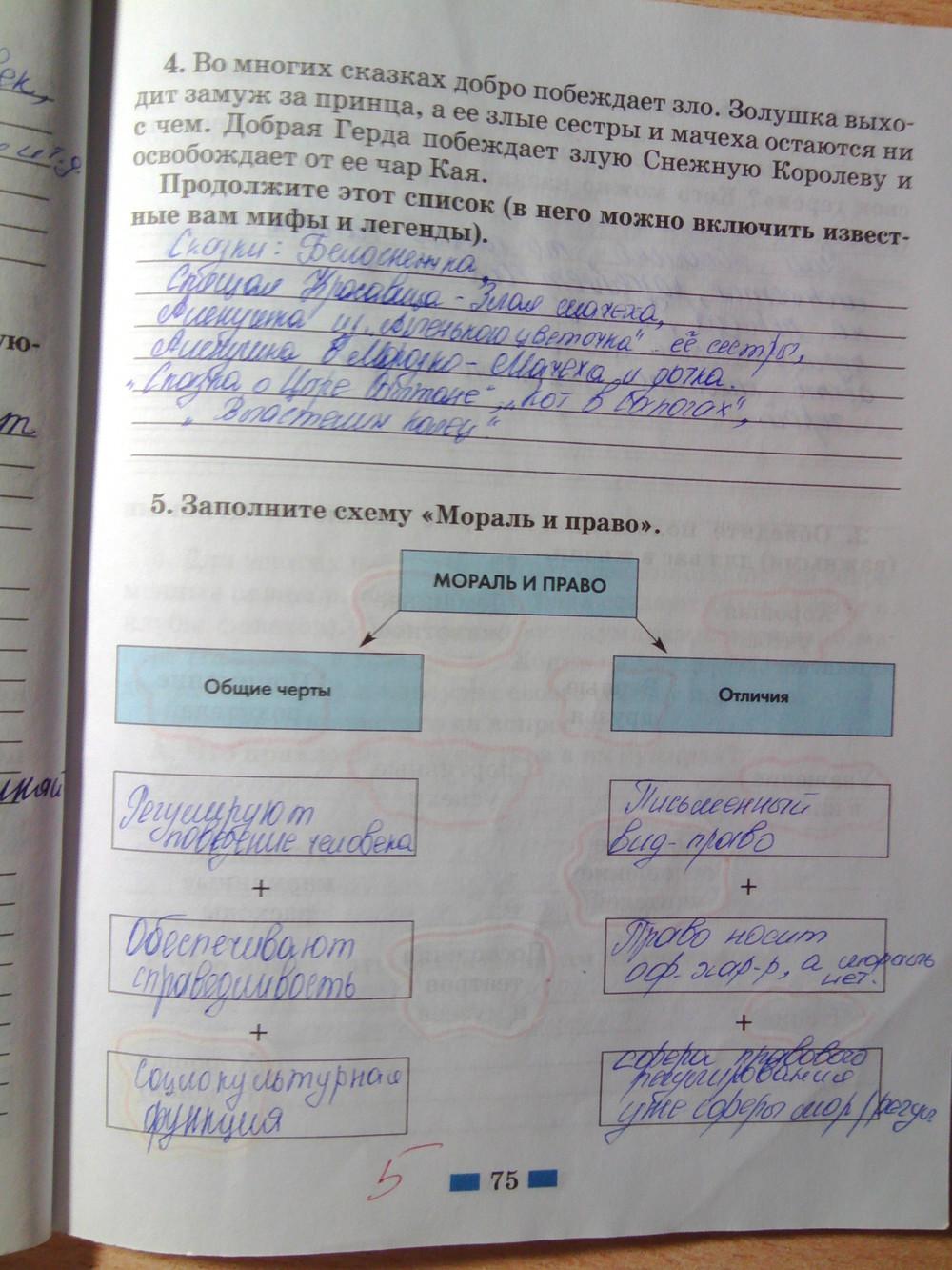 гдз по обществознанию 6 класс учебник кравченко и певцова рабочая тетрадь