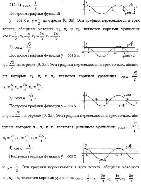 по решение алимов гдз 10-11 подробное класс алгебре