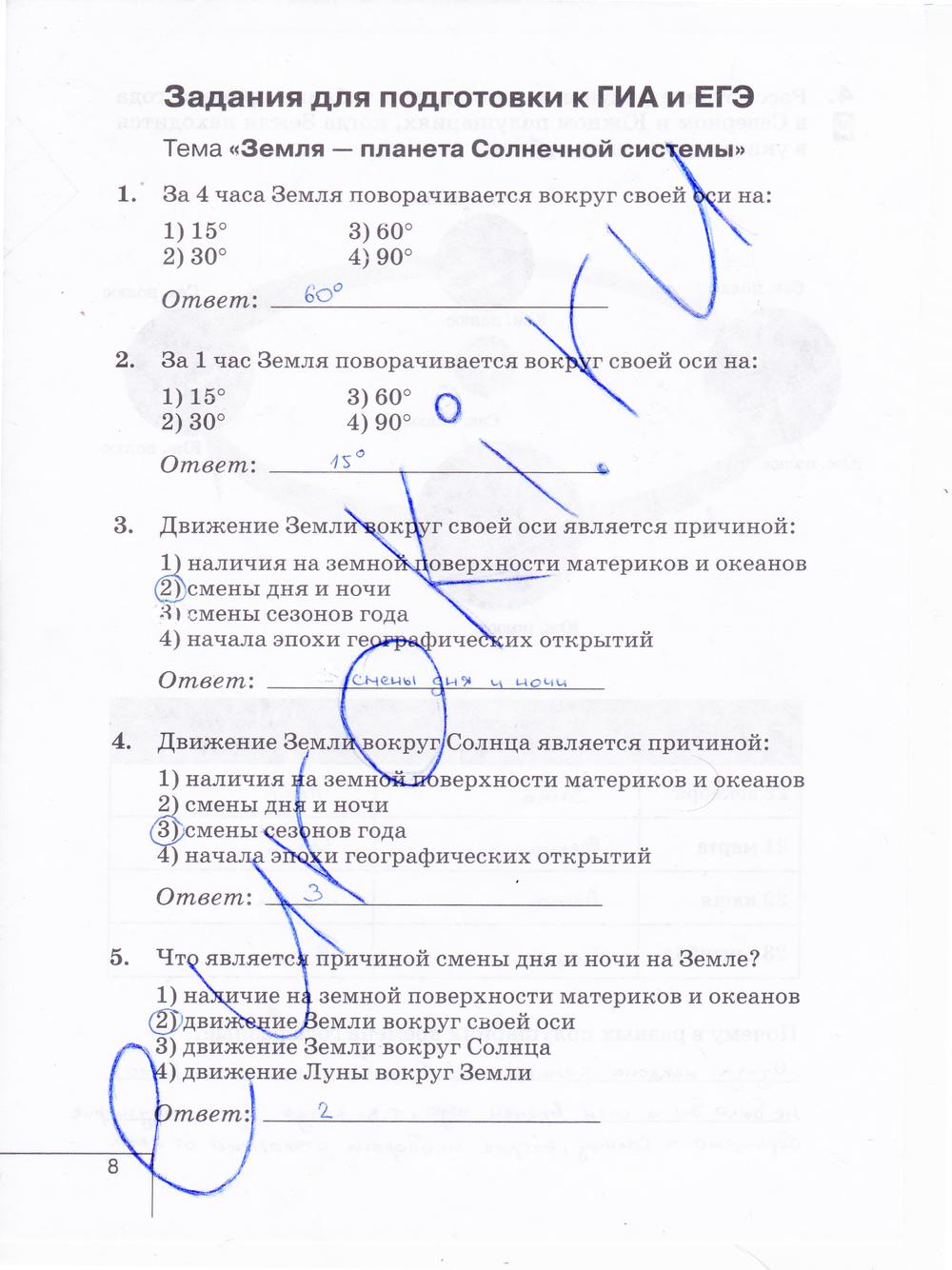 Гдз По Географии 6 Класс Карташова И Курчина