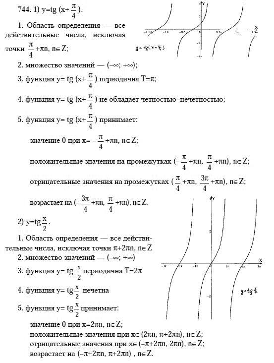 Гдз по алгебре и начало анализа 10-11 класс ш а алимов