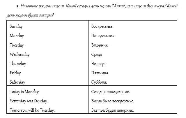 язык недели дни английский гдз