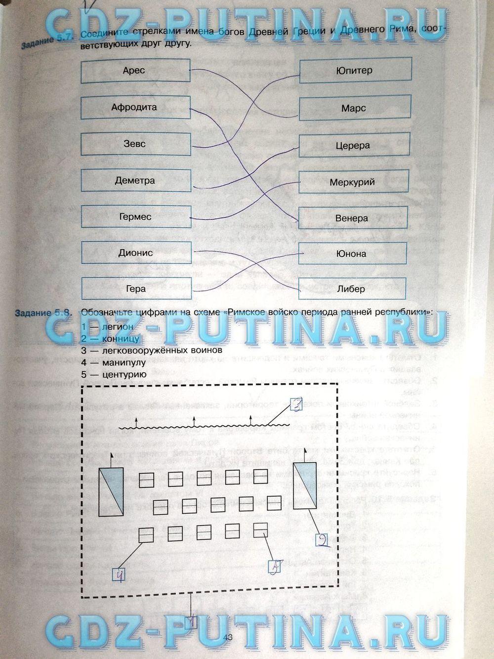 класс решебник по тетрадь пономарёв 5 истории рабочая