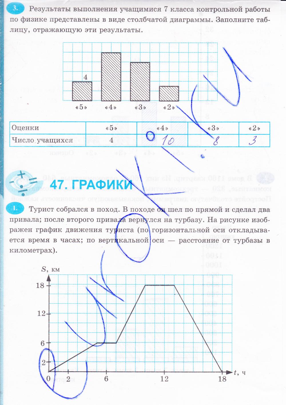 гдз к рабочей тетради по математике 6 класс к учебнику виленкина часть 1