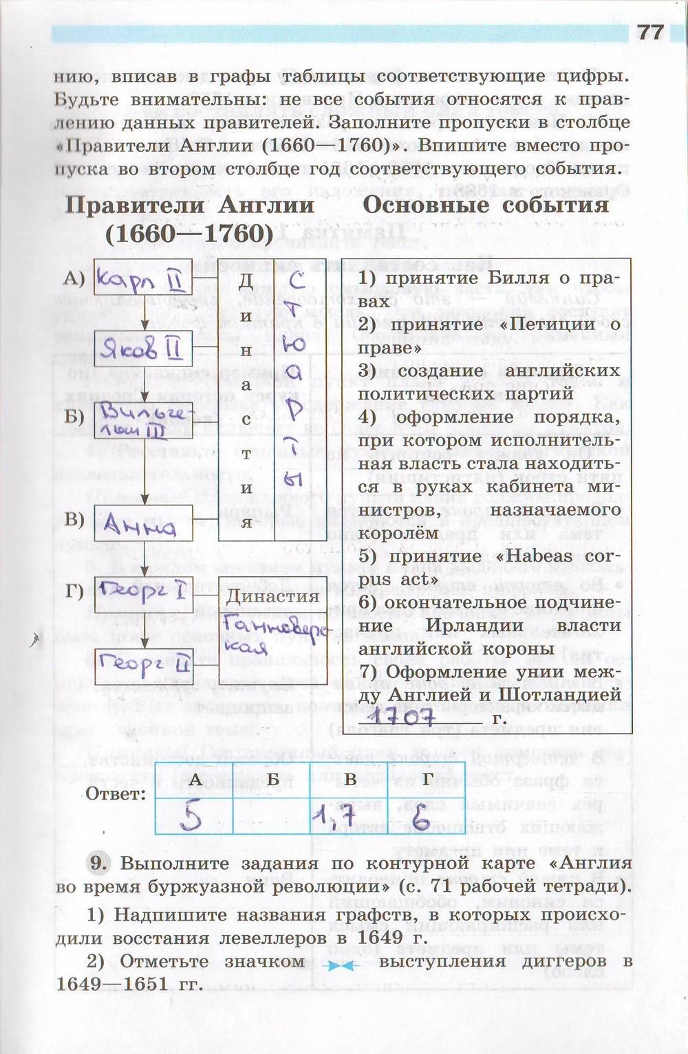Гдз по истории нового времени учебник 7 класс ванюшкин