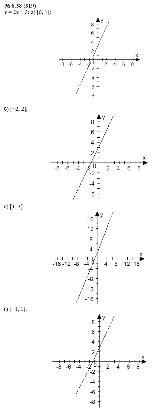 Алгебра 7 Класс Гдз Номер 319