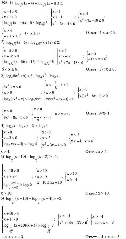 11 автор алимов алгебре класс по гдз