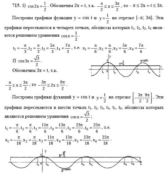 Алимов за класс решебник автор по алгебре 11