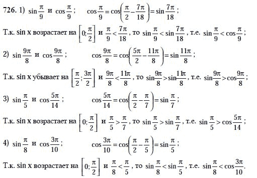 ГДЗ решебник по алгебре 11 класс Колягин