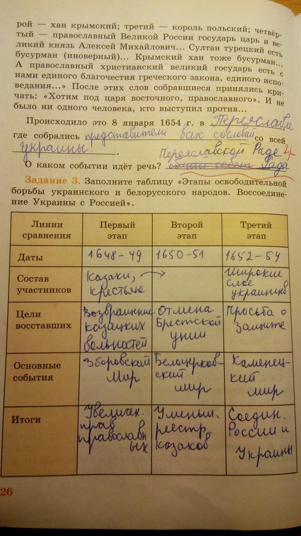 Гдз По Истории Данилов 7 Класс Рабочая Тетрадь