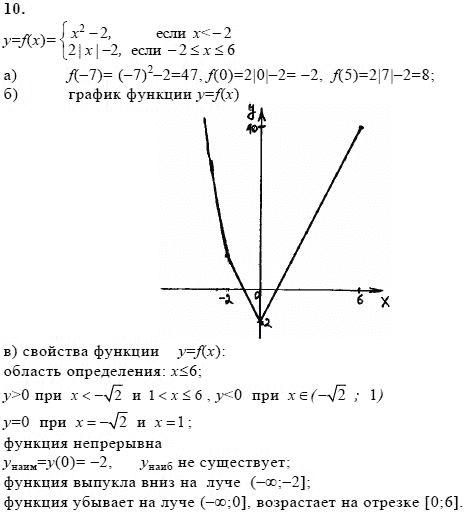 Гдз по алгебре 7 класс мордкович для контрольных работ по