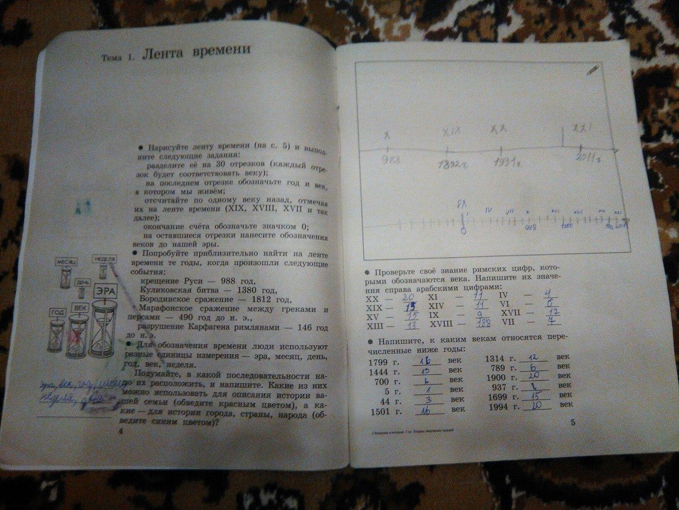 Решебник По Истории 5 Класс Рабочая Тетрадь Саплина