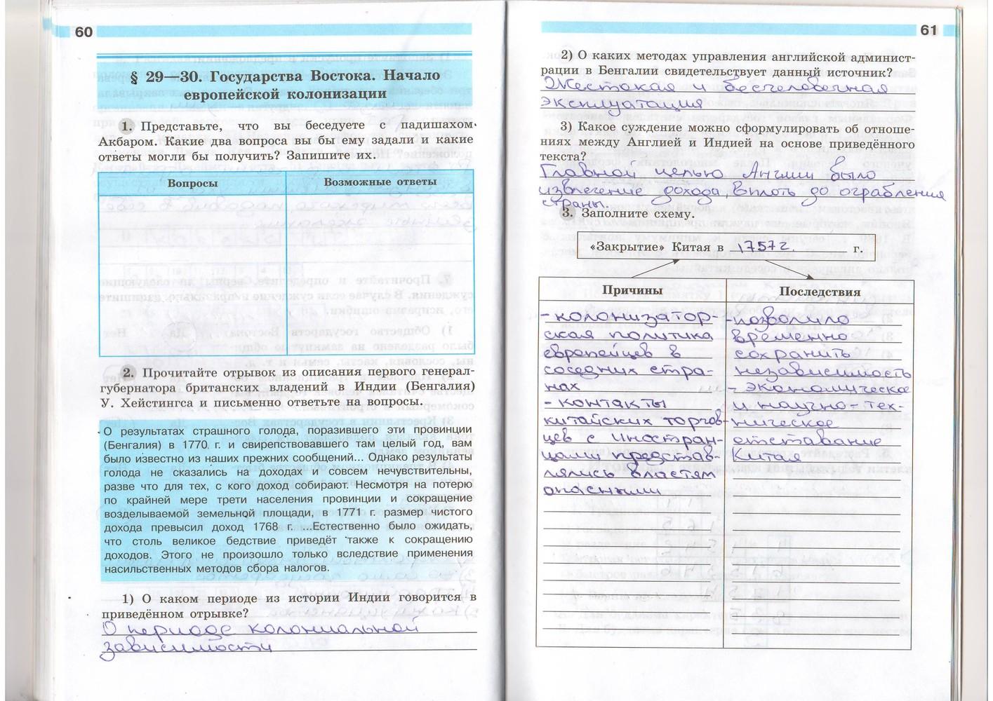 Гдз по истории россии 7 класс рабочая тетрадь баранов ванюшкина