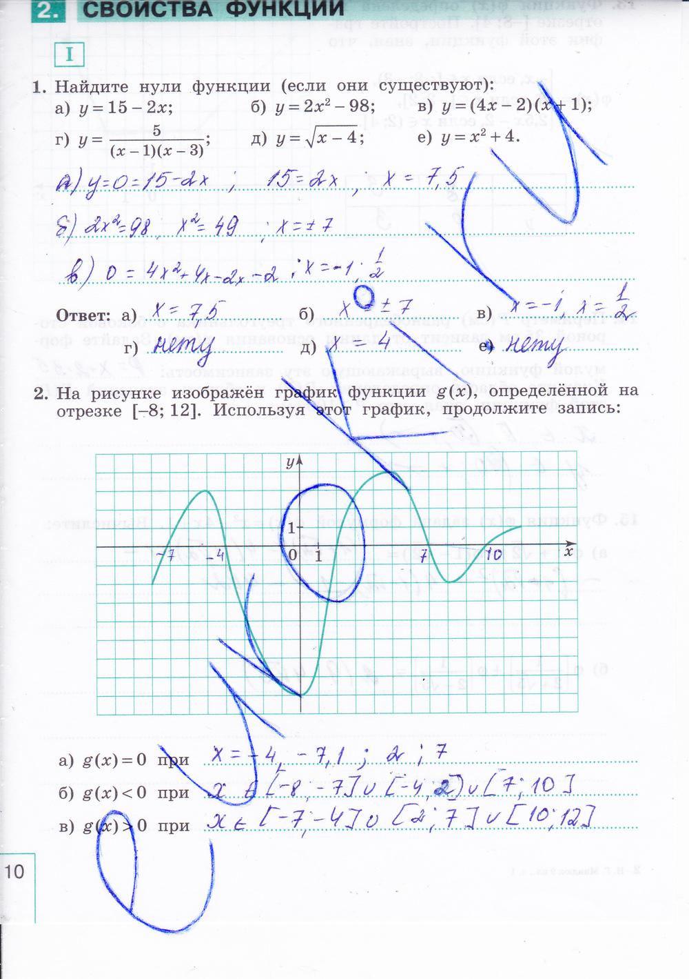 Спишу 9 алгебре класс за гдз по