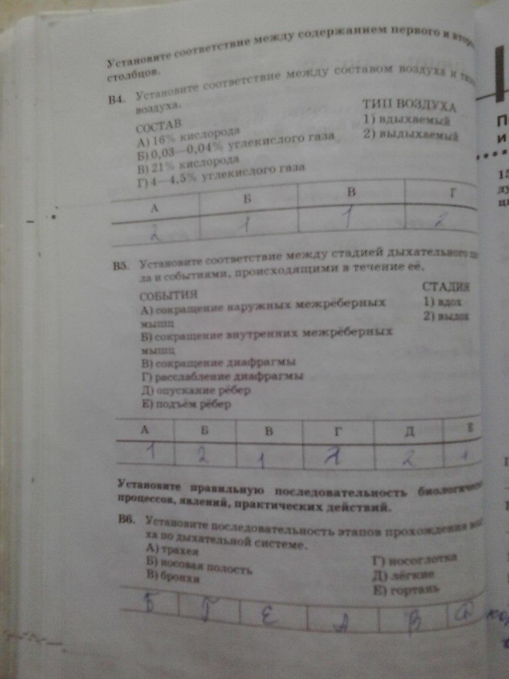 Гдз По Биологии За 8 Класс Тпо Сонин
